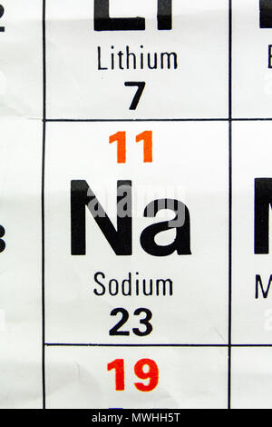 Sodium chemical element periodic table science symbol stock photo sodium na as it appears a uk secondary school periodic table stock urtaz Image collections
