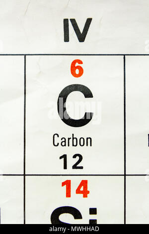 Carbon Chemical Element Periodic Table Science Symbol Stock Photo