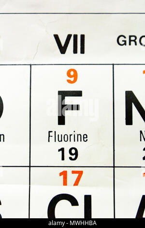 fluorine on periodic table