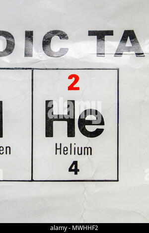 Symbol For The Chemical Element Helium Stock Photo 59910098 Alamy
