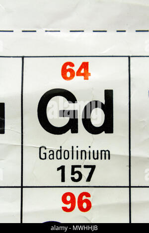 Gadolinium (Gd) as it appears a UK Secondary school Periodic Table. - Stock Photo