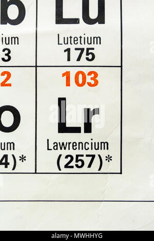 Symbol For The Chemical Element Lanthanum Stock Photo 59915821 Alamy