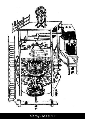 . Chinese mechanical and horological engineering from the Song Dynasty; this diagram provides an overall general view of the inner workings and armillary sphere of Su Song's clocktower built in Kaifeng. The drawn illustration comes from Su Song's book Xin Yi Xiang Fa Yao published in the year 1092. On the right is the upper reservoir tank with the 'constant-level tank' beneath it. In the center foreground is the 'earth horizon' box in which the celestial globe was mounted. Below that are the time keeping shaft and wheels supported by a mortar-shaped end-bearing. Behind this is the main driving - Stock Photo