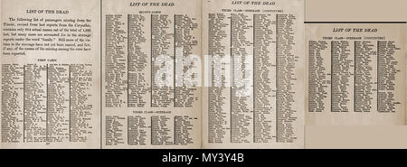 A 1912 list of the dead on the ill fated RMS TITANIC - Stock Photo