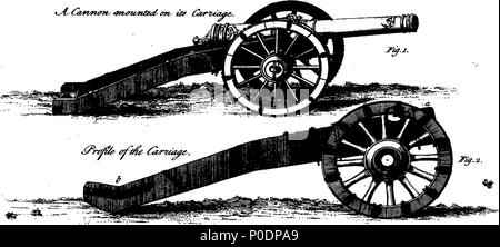 . English: Fleuron from book: A treatise of artillery: or, of the arms and machines used in war since the invention of gunpowder. Being the first part of Le Blond's Elements of war: Written in French by that eminent Mathematician, for the Use of Lewis Charles of Lorraine, Count de Brionne, and publish'd for the Instruction of the young Gentlemen in the Armies of France. Illustrated with above Fifty Representations, beautifully engraved on Copper Plates. With Remarks, and Explanatory Notes. 228 A treatise of artillery- or, of the arms and machines used in war since the invention of gunpowder Fl - Stock Photo