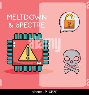Meltdown and spectre - Stock Photo
