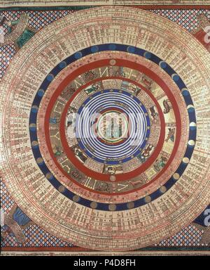 Catalan Atlas: Detail of the Signs of the Zodiac, by Jafunda and Abraham Cresques - 1375. Author: Abraham Cresques (1325-1387). Location: NATIONAL LIBRARY, FRANCE. Also known as: ATLAS CATALAN DETALLE SIGNOS DEL ZODIACO.