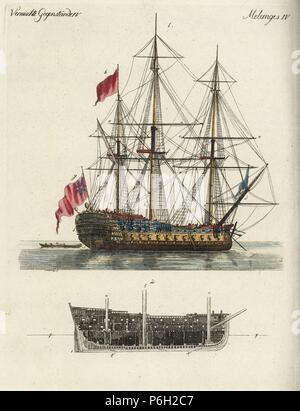 Ship of the line, with section through interior of the hull. Handcoloured copperplate engraving after Christiane Henriette Dorothea Westermayr from Friedrich Johann Bertuch's Bilderbuch fur Kinder (Picture Book for Children), Weimar, 1792. - Stock Photo