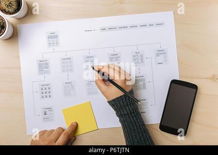 Website planning. Web designer working on website sitemap. Flat lay - Stock Photo