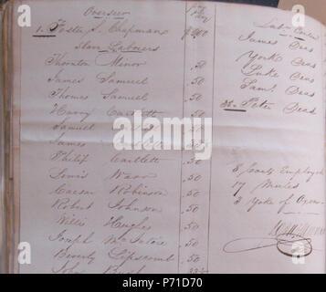 English: Payroll Pensacola Navy Yard, May 1829 . 1829 50 Pensacola May 1829 - Stock Photo