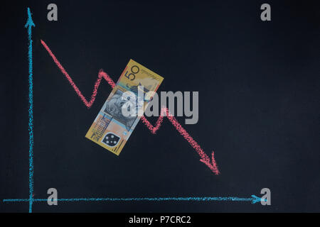 Currency forex trends market concept - decreasing trend depicted with line graph pointing down drawn with chalk on blackboard and 50 Australian dollar - Stock Photo
