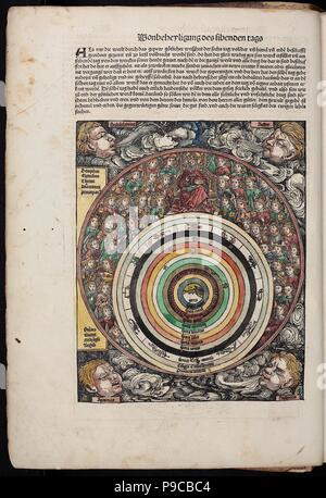 Cosmos (from the Schedel's Chronicle of the World). Museum: Library of the Ruprecht Karl University, Heidelberg. - Stock Photo