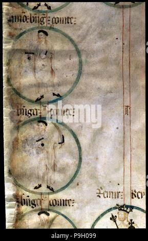 Ramon Berenguer I 'The Old' (1023-1076), count of Barcelona, Gerona, Alérdola and Ausona, and Ram… - Stock Photo