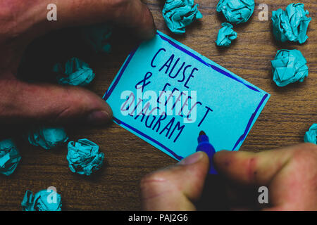 Writing note showing Cause and Effect Diagram. Business photo showcasing Visualization tool to categorize potential causes Foggy hand hold marker draw - Stock Photo