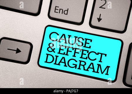 Text sign showing Cause and Effect Diagram. Conceptual photo Visualization tool to categorize potential causes Silver grey computer keyboard with blue - Stock Photo