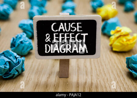 Text sign showing Cause and Effect Diagram. Conceptual photo Visualization tool to categorize potential causes Paperclip hold written chalkboard behin - Stock Photo