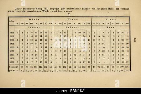 Abhandlungen der Naturhistorischen Gesellschaft zu Nürnberg (Page 123) Stock Photo