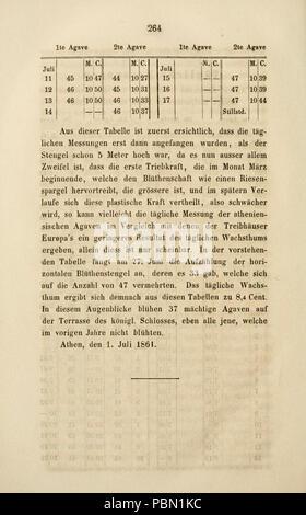 Abhandlungen der Naturhistorischen Gesellschaft zu Nürnberg (Page 264) Stock Photo