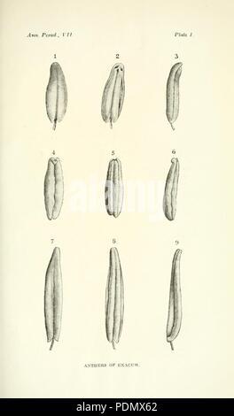 Annals of the Royal Botanic Gardens, Peradeniya