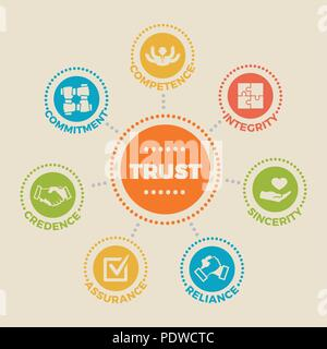 TRUST. Concept with icons and signs - Stock Photo