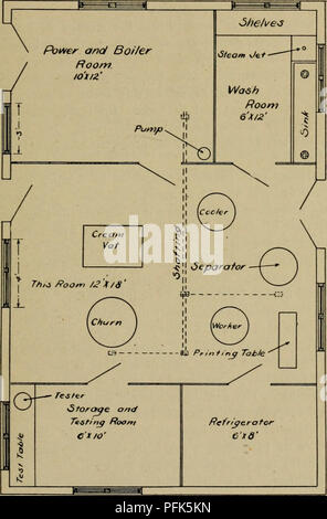 . Dairy farming. Dairying. THB DAIRY HERD 6ourH 99. GROUND PLAN DAIRY HOU^SE: /s'xza' Fig. 26.-Plan for Dairy House. LOFC,. Please note that these images are extracted from scanned page images that may have been digitally enhanced for readability - coloration and appearance of these illustrations may not perfectly resemble the original work.. Michels, John. [from old catalog]. Clemson College, S. C. , The author - Stock Photo