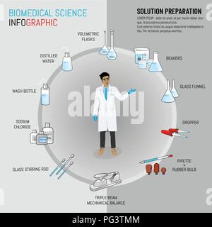 Vector illustration infographic icon for biomedical science about the list of equipments for solution preparation - Stock Photo