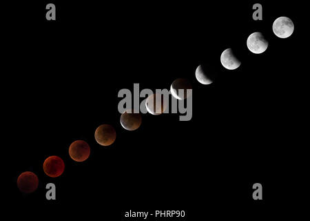 Total Lunar Eclipse sequence with blood moon on July 27 2018 - Stock Photo