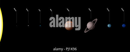 Planetary system with planets of our solar system. Sun and eight planets Mercury, Venus, Earth, Mars, Jupiter, Saturn, Uranus, Neptune. German names. - Stock Photo