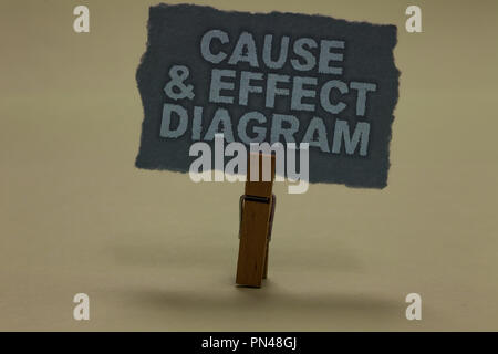 Handwriting text writing Cause and Effect Diagram. Concept meaning Visualization tool to categorize potential causes Paperclip retain ash color writte - Stock Photo