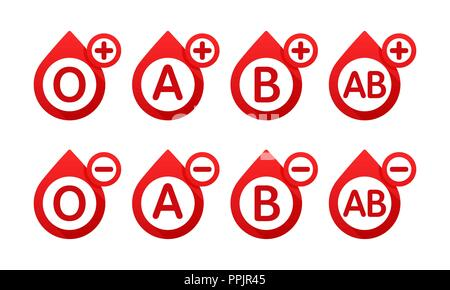 Blood type in the form of a drop of blood vector icons. Different blood types vector illustration. Donate blood - Stock Photo