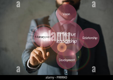 cropped view of businessman touching effective leadership plan - Stock Photo