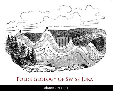 Engraving depicting the geological structure of the Swiss Jura mountains - Stock Photo