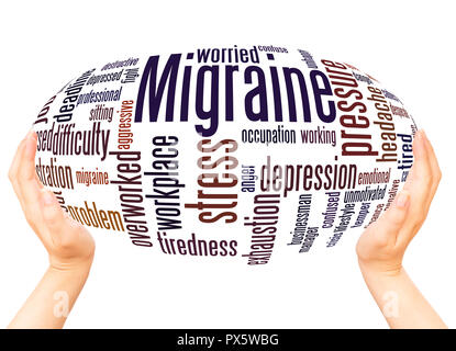 Migraine word cloud hand sphere concept on white background. - Stock Photo