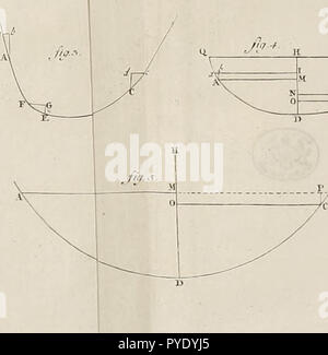 'Commentarii Academiae Scientiarum Imperialis Petropolitanae' (1738) - Stock Photo