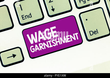 Handwriting text writing Wage Garnishment. Concept meaning Deducting money from compensation ordered by the court. - Stock Photo