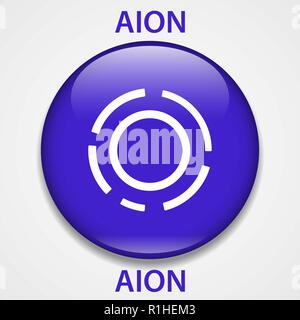 aion coin exchange