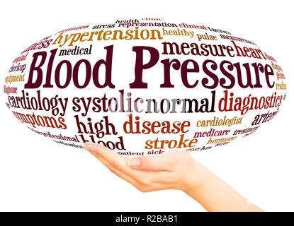 Blood Pressure word cloud sphere concept on white background. - Stock Photo