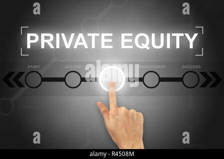 hand clicking private equity button on a screen interface - Stock Photo