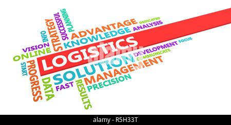 Logistics Word Cloud - Stock Photo