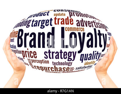 Brand loyalty word cloud hand sphere concept on white background. - Stock Photo