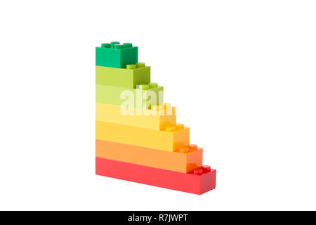Empty European Union energy efficiency label made of toy building bricks, side view, isolated on white background. - Stock Photo