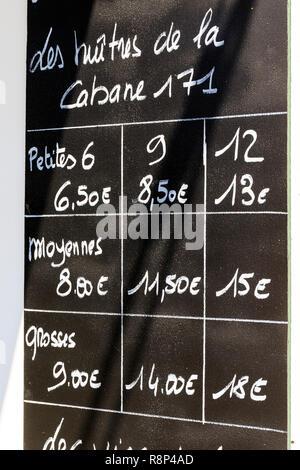 Le Canon, Cap Ferret, France - Stock Photo