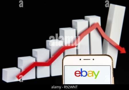 Hong Kong. 15th Dec, 2018. American multinational e-commerce online auction and shopping company Ebay logo is seen on an Android mobile device with a decline loses graph in the background. Credit: Miguel Candela/SOPA Images/ZUMA Wire/Alamy Live News - Stock Photo