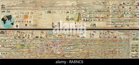 1878, Adams Monumental Illustrated Panorama of History. Reimagined by Gibon. Classic art with a modern twist reimagined - Stock Photo