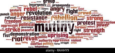 Mutiny word cloud concept. Vector illustration - Stock Photo