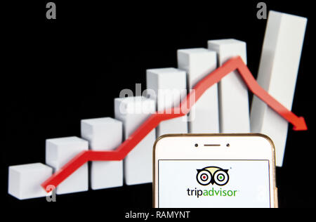 Hong Kong. 15th Dec, 2018. American travel agency and restaurant website company TripAdvisor logo is seen on an Android mobile device with a decline loses graph in the background. Credit: Miguel Candela/SOPA Images/ZUMA Wire/Alamy Live News - Stock Photo