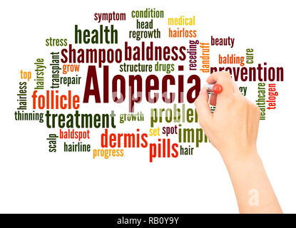 Alopecia word cloud hand writing  concept on white background. - Stock Photo