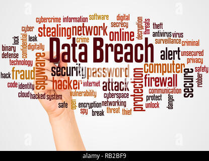 Data breach word cloud and hand with marker concept on white background. - Stock Photo