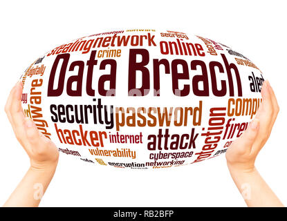 Data breach word cloud hand sphere concept on white background. - Stock Photo