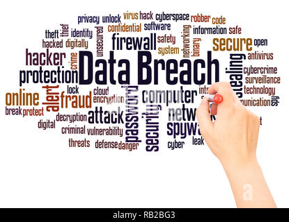 Data breach, word cloud hand writing concept on white background. - Stock Photo